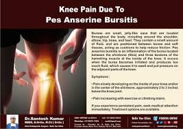 Pain Climbing Stairs by Knee Pain Due To Pes Anserine Bursitis Know It Check If You Have