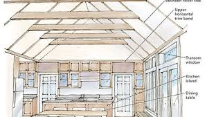 Insulating Vaulted Ceilings by Comfortable Cathedral Ceilings Fine Homebuilding