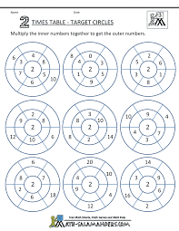 Multiplication Table Games by Printable Times Tables 2 Times Table Sheets