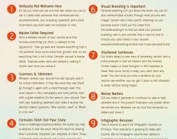 Psychology Resumes Resume Wonderful Resume Help Reviews 6 Secrets Of Great Resumes