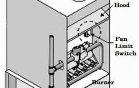 furnace fan wont shut off why does my furnace fan keep running