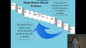 Metric Mania Worksheet Mega Metric Mania Youtube