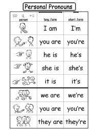 write the correct personal pronoun use i you he she it we