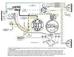 diagrams 15461195 model a wiring diagram u2013 model a wiring diagram