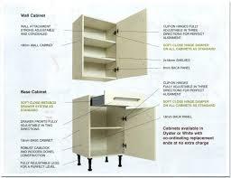 Standard Width Of Kitchen Cabinets Kitchen Cabinet Door Sizes Uk Kitchen Cabinet Doors Standard Sizes