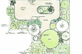 Garden Layout Best Simple Vegetable Garden Layout Small Space And Of A Luxurious