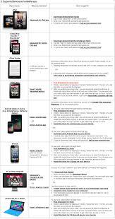 techbyter worldwide a few boulders in newsweek u0027s road the