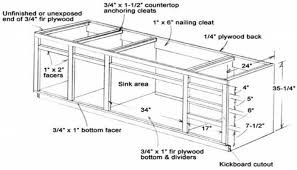 Standard Size Of Kitchen Cabinets Standard Size Kitchen Kitchen Cabinets Remodeling Net