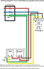 hunter ceiling fan wiring diagram switch the best wiring diagram
