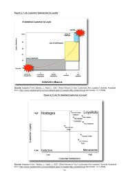 dissertation binding glasgow edward heim mba 2008 dissertation
