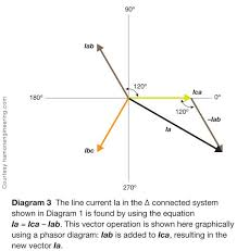 wiring diagram 3 phase delta connection phasor diagram awesome