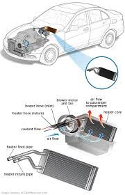 2001 jeep grand heater replacement heater