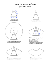 gek wiki how to make a cone and cone calculator