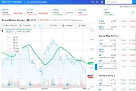help desk software comparison chart top 10 best free stock charting software review 2018