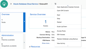 Db2 Database Administrator How To Dba In The Cloud