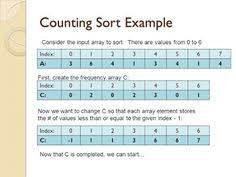 tutorial linux sort difference between stable and unstable sorting algorithm java