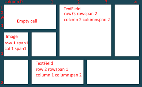 grid layout how to how to implement grid layout for ios stack overflow