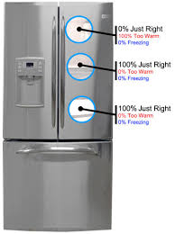 black friday ge refrigerator ge profile pfss2mjyss review reviewed com refrigerators