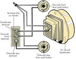 nutone doorbell wiring diagram wiring diagram and schematic