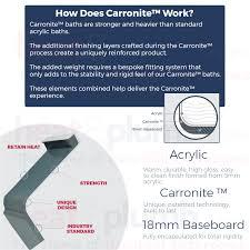 carron aspect p shaped bath q4 02026 1700mm x 700 800mm acrylic carron aspect p shaped shower bath 1700mm x 700 800mm left handed carronite acrylic