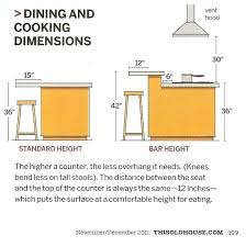 Counter Height Kitchen Sets by Kitchen Counter Height U2013 Fitbooster Me