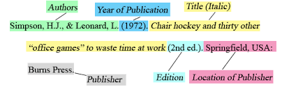 format apa citation apa quick guide wsu libraries