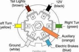 chevrolet 7 pin trailer wiring diagram wiring diagram