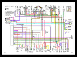 colour wiring diagrams moto abruzzo