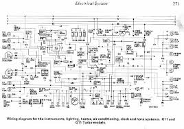 land rover wiring diagram colours wiring diagram