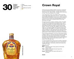 101 whiskies to try before you die revised u0026 updated ian buxton