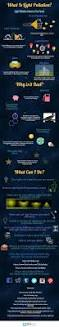 Light Pollution Map Usa by Best 25 Light Pollution Ideas On Pinterest Pollution Pictures