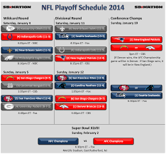 at t uverse tv guide nfl playoffs 2014 game time tv schedule online streaming odds