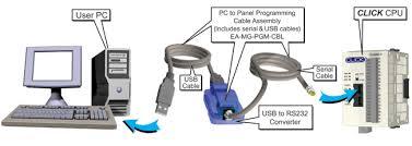 click programming cable