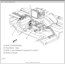 2003 Trailblazer Obd2 Wiring Diagram How Do You Replace The Under Hood Fuse Box