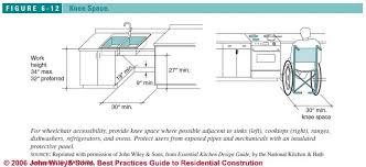 ada under sink pipe insulation ada compliant kitchen sink ada kitchen pinterest sinks ada kitchen