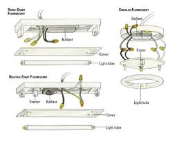 Light Fixture Repair Parts Light Fixtures Fluorescent Light Fixture Repair Parts Fluorescent
