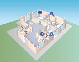 Comment Fonctionne Une Vmc Double Flux by Ventilation Double Flux Aldes Solutions De Ventilation Pour