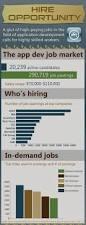 Geek Squad Job Application 93 Best Job Seekers Images On Pinterest Career Advice Job
