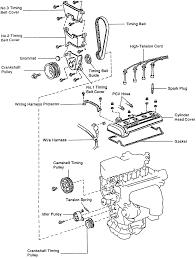 repair guides engine mechanical timing belt cover autozone com