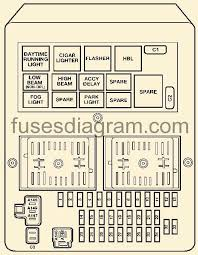 light fuse jeep grand fuses and relays box diagramjeep grand 1999 2004
