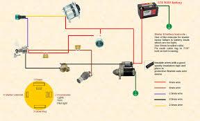 mf 150 elect wiring harness diagram wiring diagrams for diy car