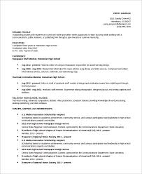 Award Winning Resume Examples by Simple Resume Example 9 Examples In Word Pdf