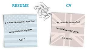 Lebenslauf Vorlage Usa Bewerbung Usa Resume Muster Best Resumes Curiculum Vitae And
