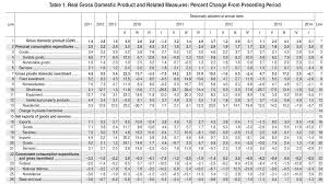 Syria And The World Oil Market Econbrowser by Federal Reserve Policies Business Forecasting
