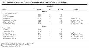 autopsy report sample declining autopsy rates and suicide misclassification psychiatry image not available