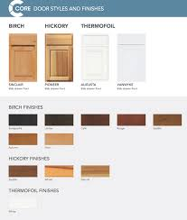 colored backsplash light wood cabinets and medium tone wood consumer ratings ikea kitchen cabinets kitchen