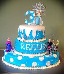 perfect celebrate frozen themed birthday