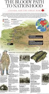 great war 12001 jpg 1200 2291 infographics pinterest wwi