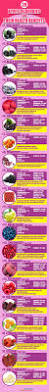 types of purple 20 types of berries and their health benefits nutrition advance