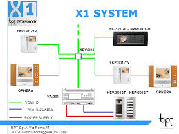 video entry system with self learning ppt download